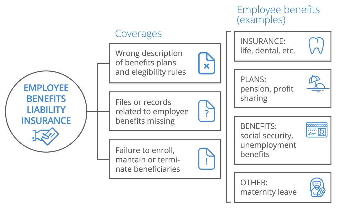 Employee Benefits Liability Infographic - desktop