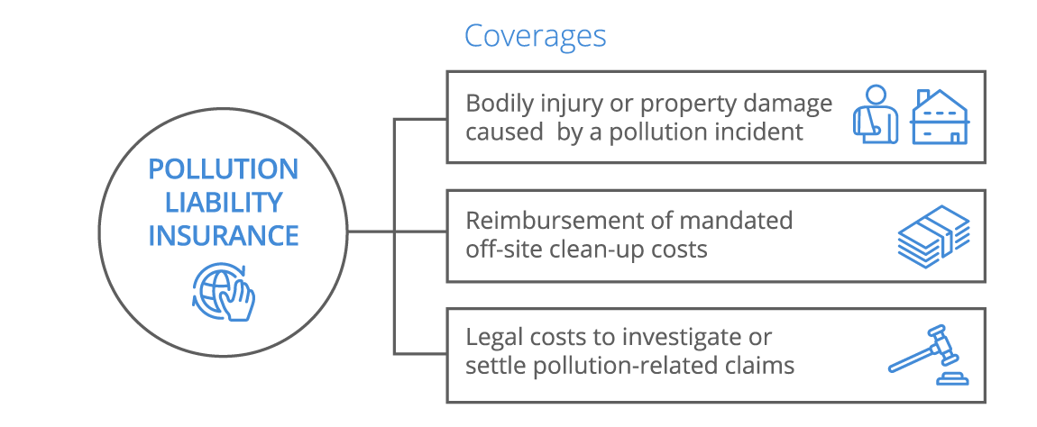 Pollution Liability Infographic - desktop