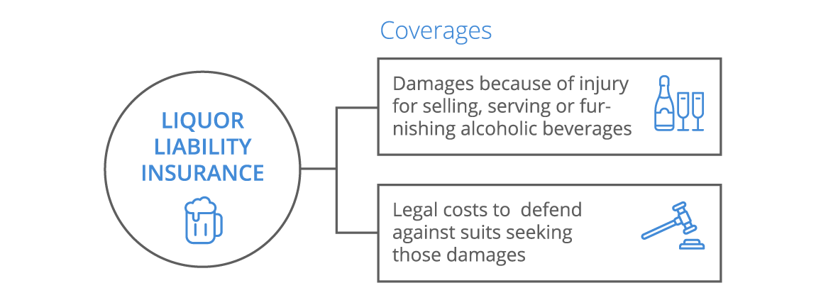 Liquor Liability Insurance For Small Business Coverwallet