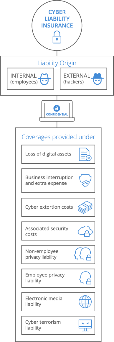Cyber Liability Infographic - mobile