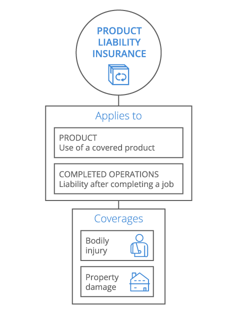 Product Liability Infographic - mobile